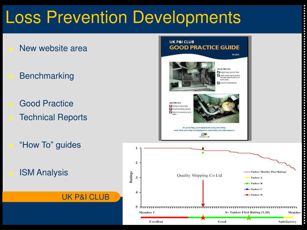 Loss Prevention Developments