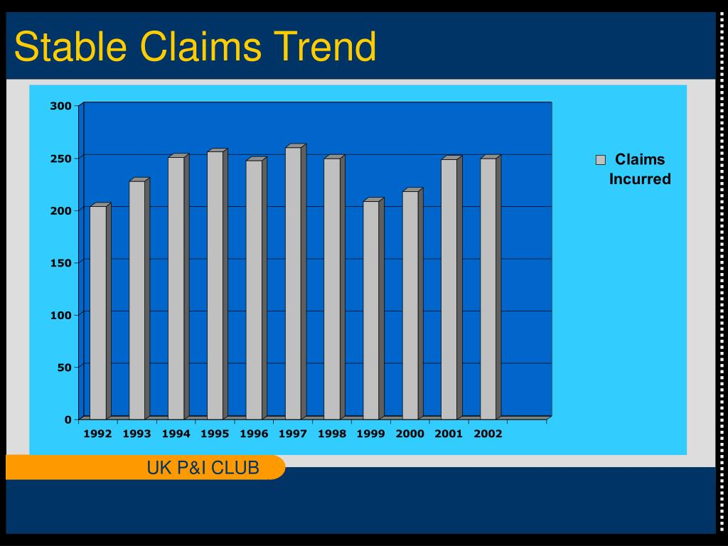 Stable Claims Trend