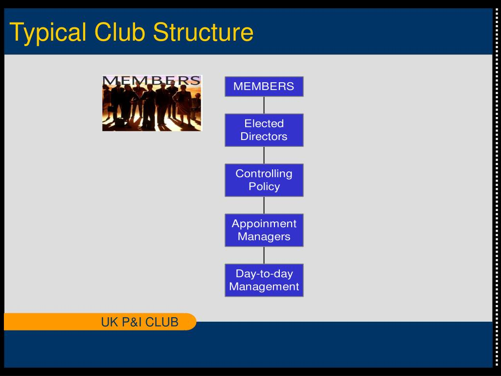 Typical Club Structure