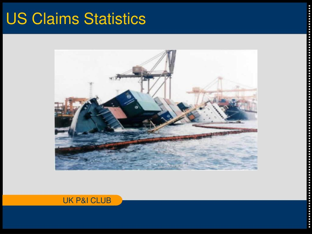 US Claims Statistics