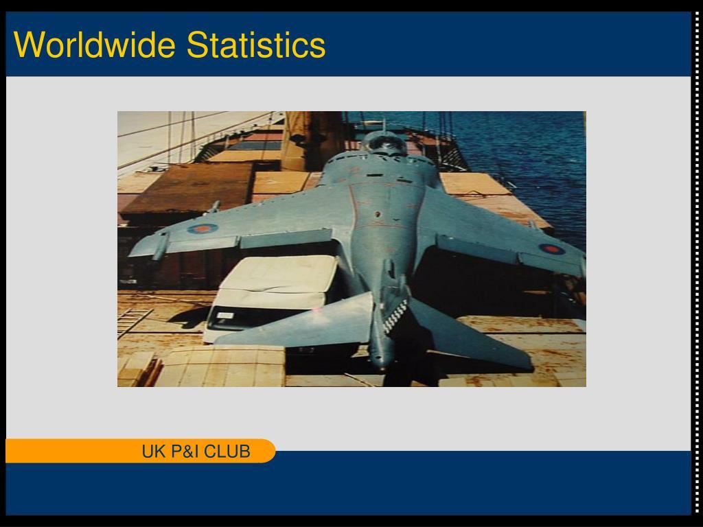 Worldwide Statistics