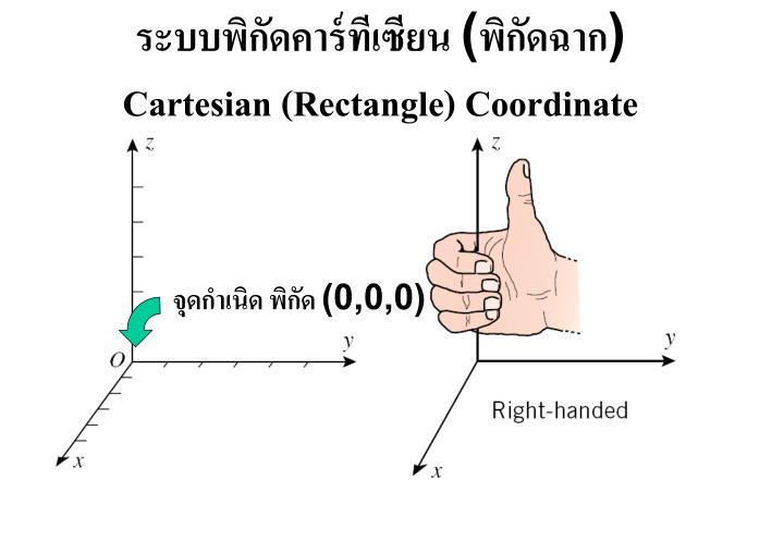 ระบบพิกัดคาร์ทีเซียน (พิกัดฉาก)
