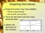 graphing derivatives