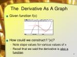 the derivative as a graph