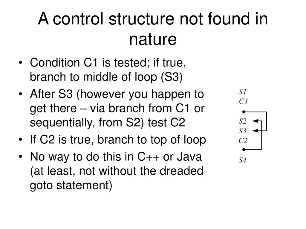 A control structure not found in nature