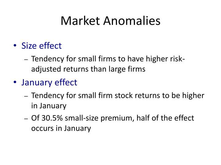Market Anomalies