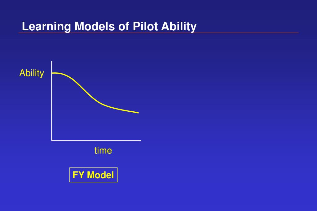 Learning Models of Pilot Ability