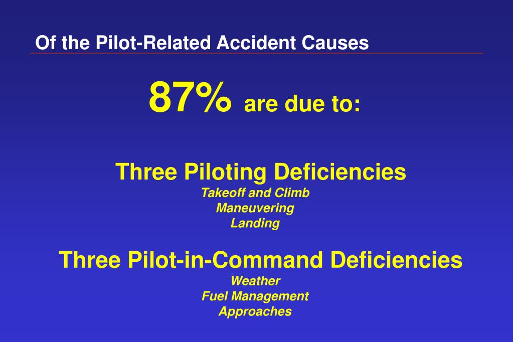 Of the Pilot-Related Accident Causes