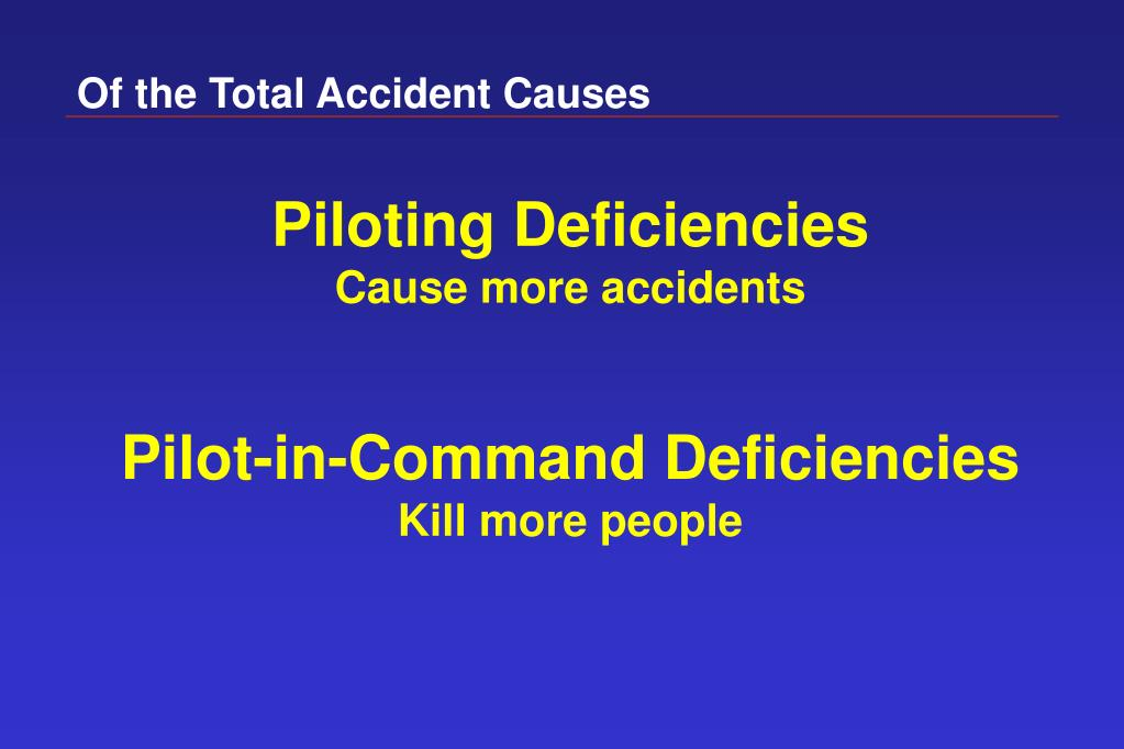 Of the Total Accident Causes