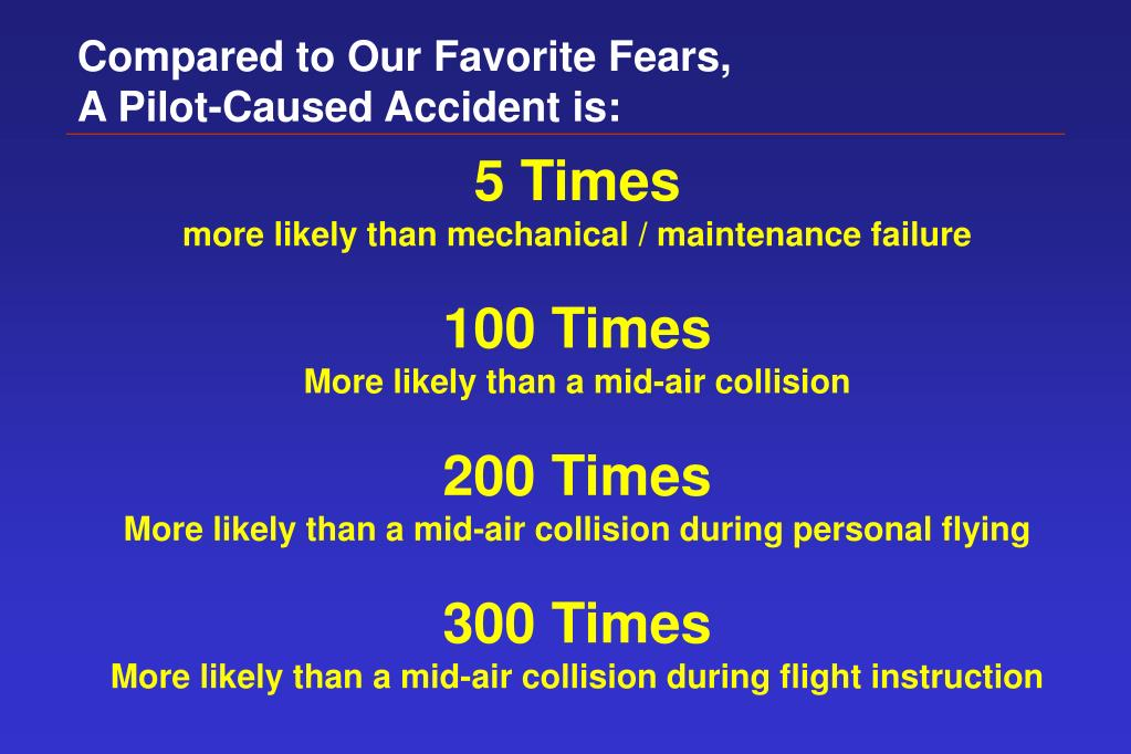 Compared to Our Favorite Fears,