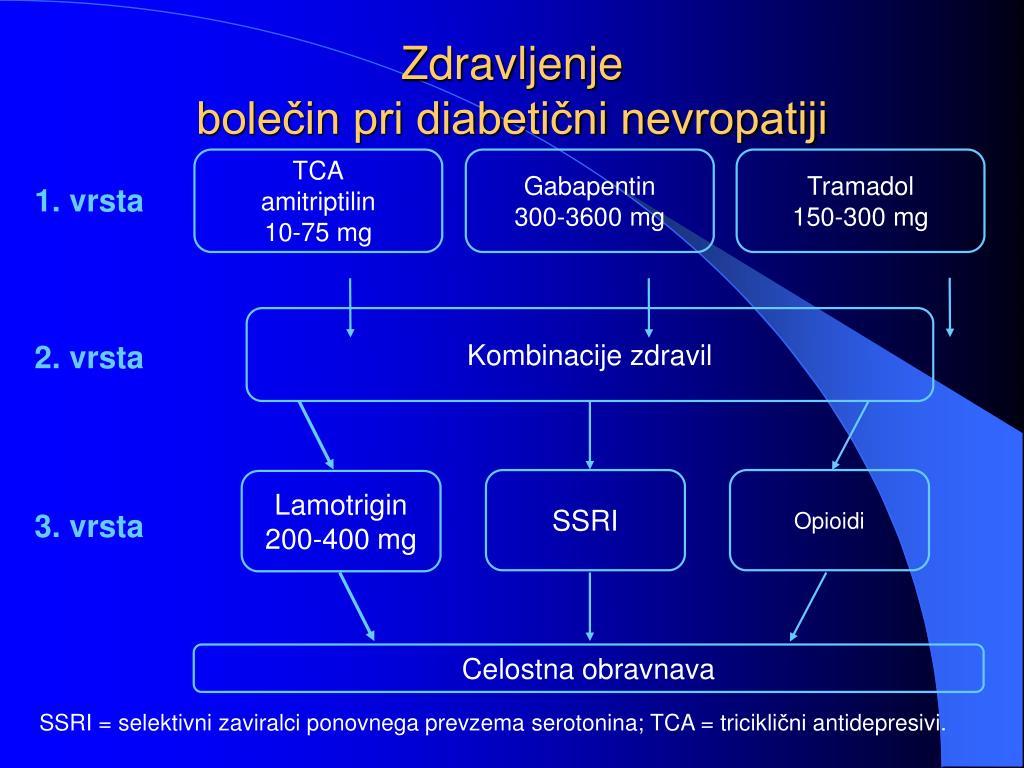 Zdravljenje