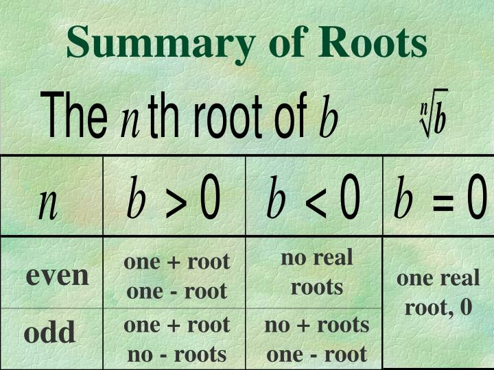Summary of Roots