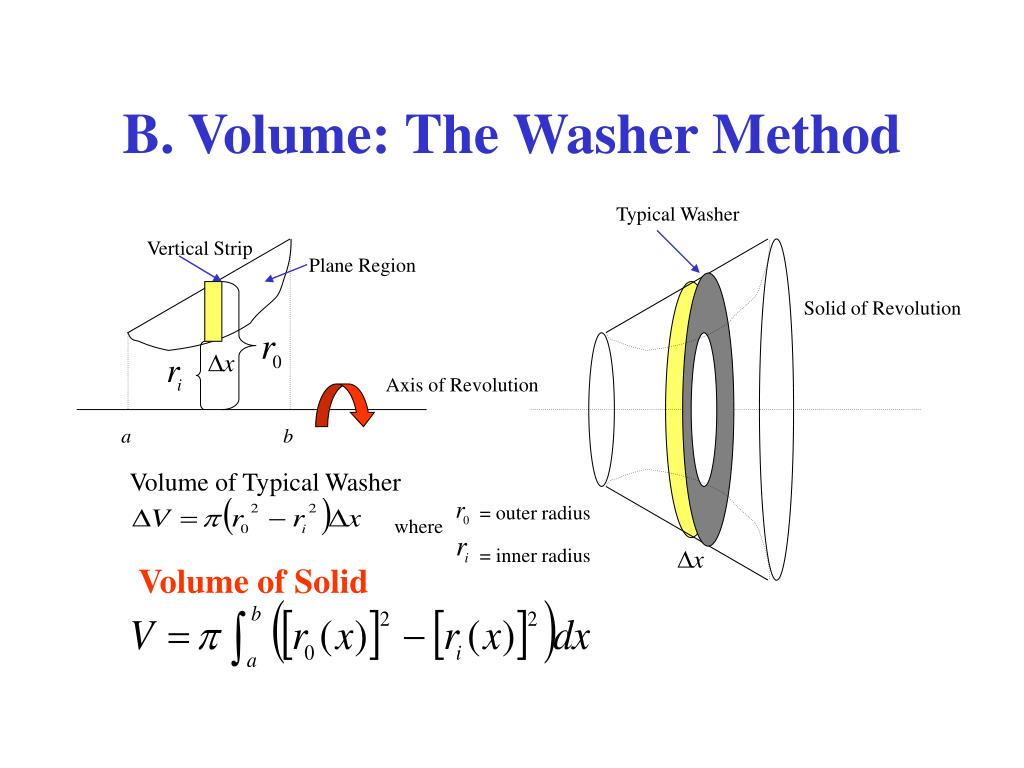B. Volume: The Washer Method