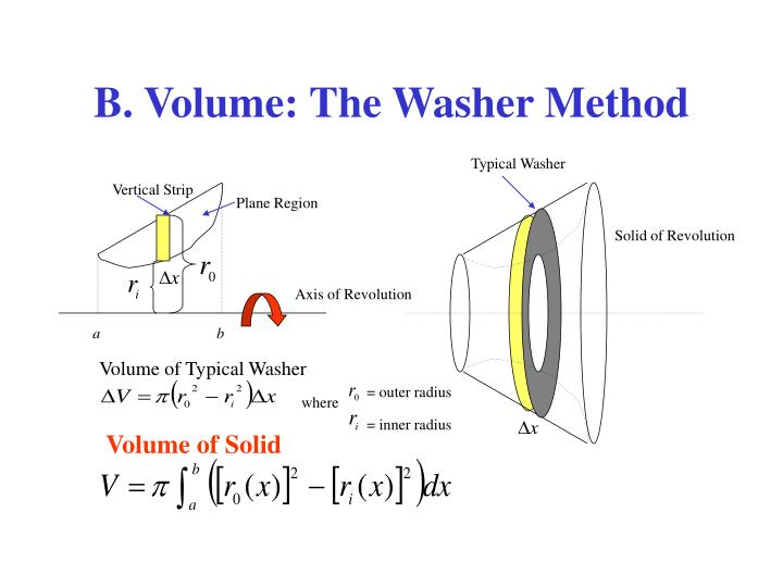 B volume the washer method