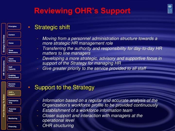 Reviewing OHR's Support