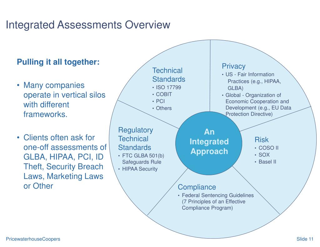 Integrated Assessments Overview