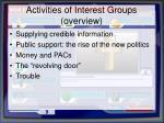 activities of interest groups overview