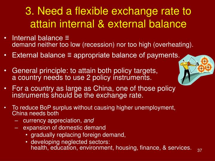 3. Need a flexible exchange rate to attain internal & external