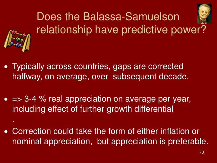 Does the Balassa-Samuelson