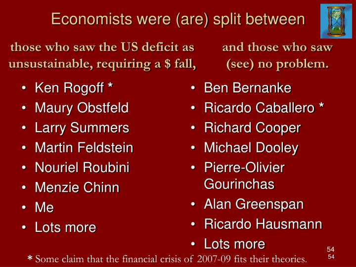Economists were (are) split between