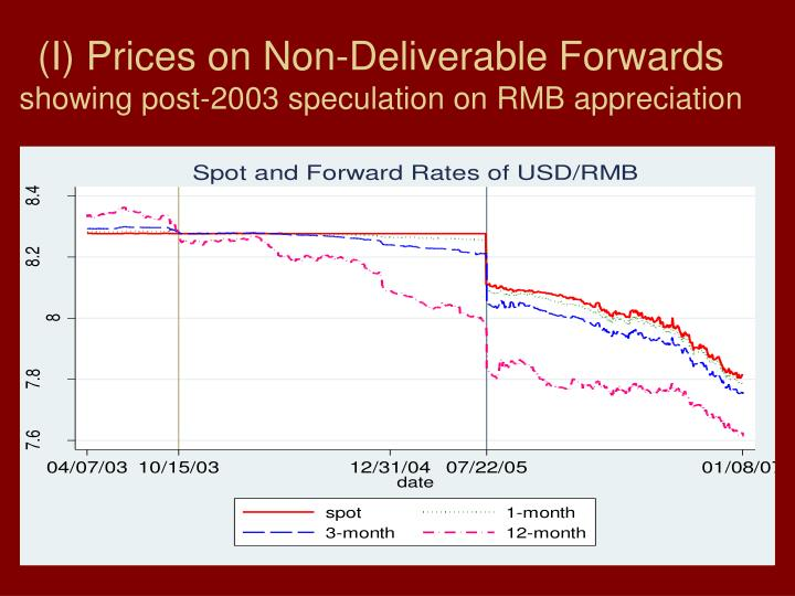 (I) Prices on Non-Deliverable Forwards