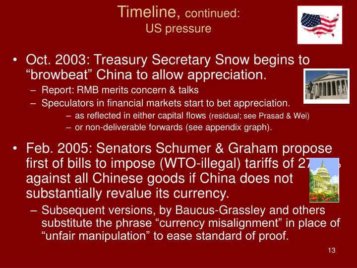 Timeline,