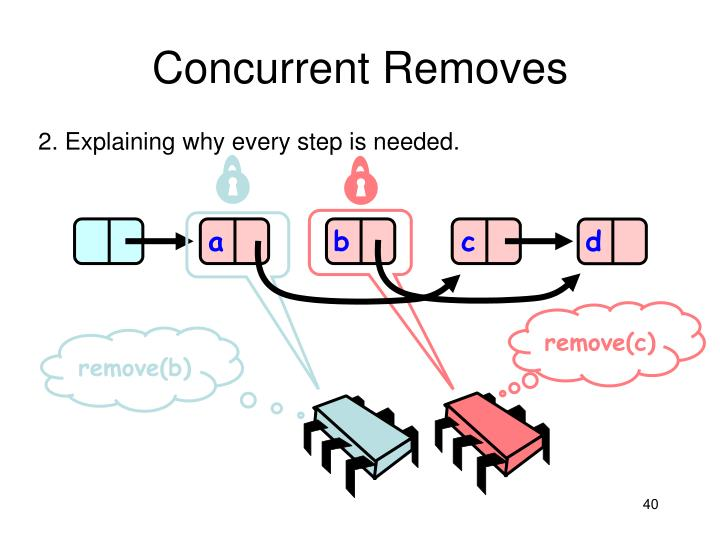 Concurrent Removes