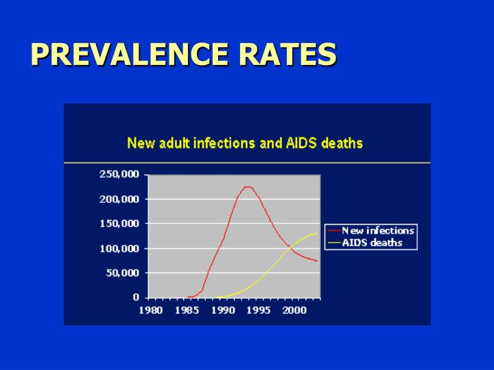 PREVALENCE RATES