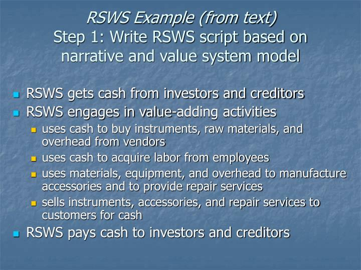 RSWS Example (from text)