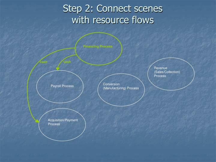 Step 2: Connect scenes