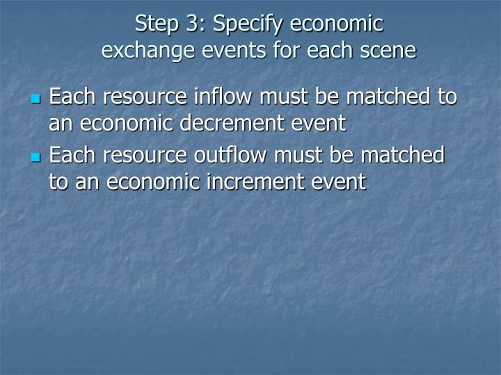 Step 3: Specify economic