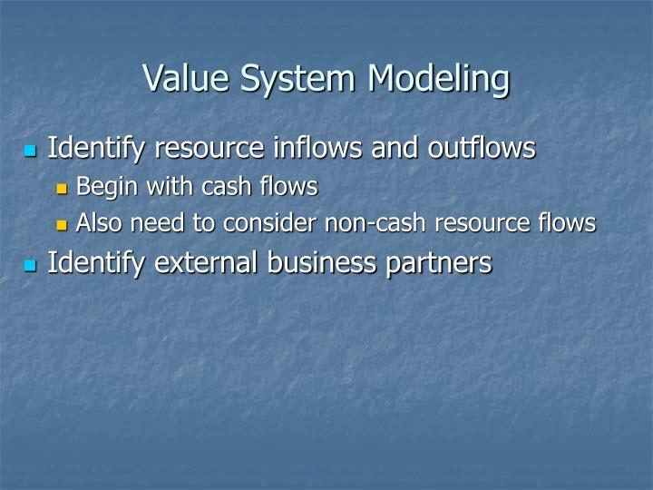 Value System Modeling