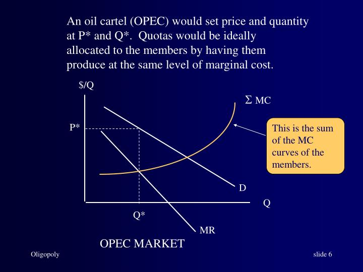 opec as a collusive oligopoly Collusive oligopoly or joint profit maximization - the opec cartel has been unable to keep the price oligopoly - collusive oligopoly model temptation to collude when a small number of firms share a market.