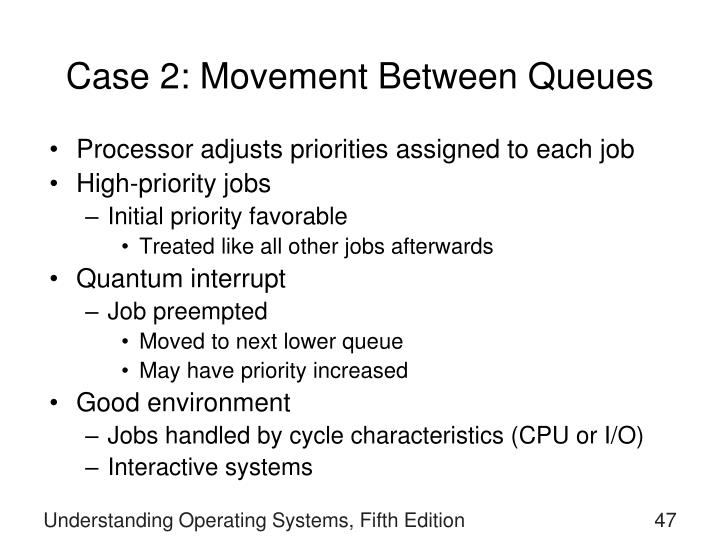 Case 2: Movement Between Queues
