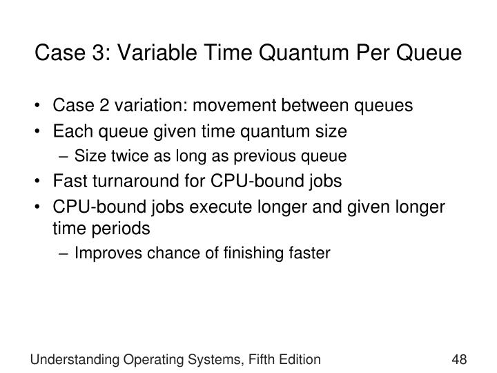 Case 3: Variable Time Quantum Per Queue