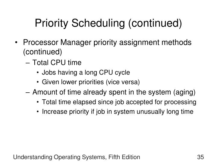 Priority Scheduling (continued)