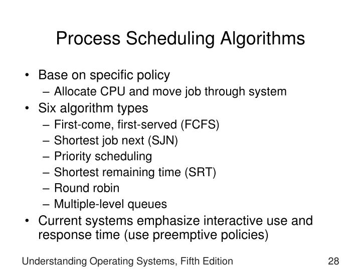 Process Scheduling Algorithms