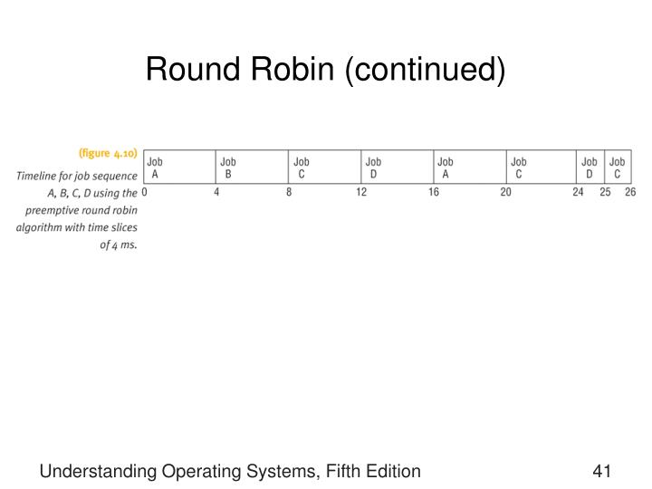 Round Robin (continued)