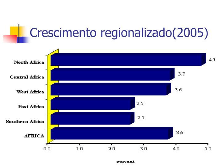 Crescimento regionalizado(2005)