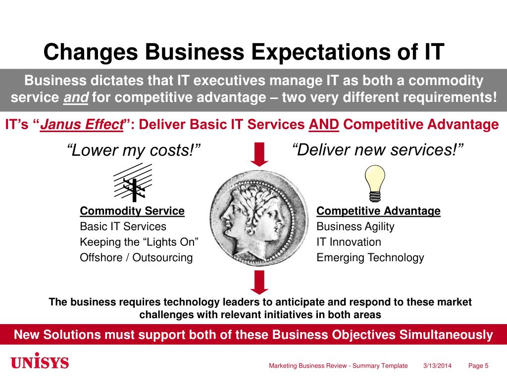 The business requires technology leaders to anticipate and respond to these market challenges with relevant initiatives in both areas