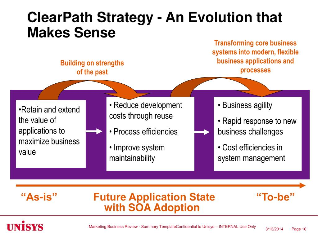 ClearPath Strategy - An Evolution that Makes Sense