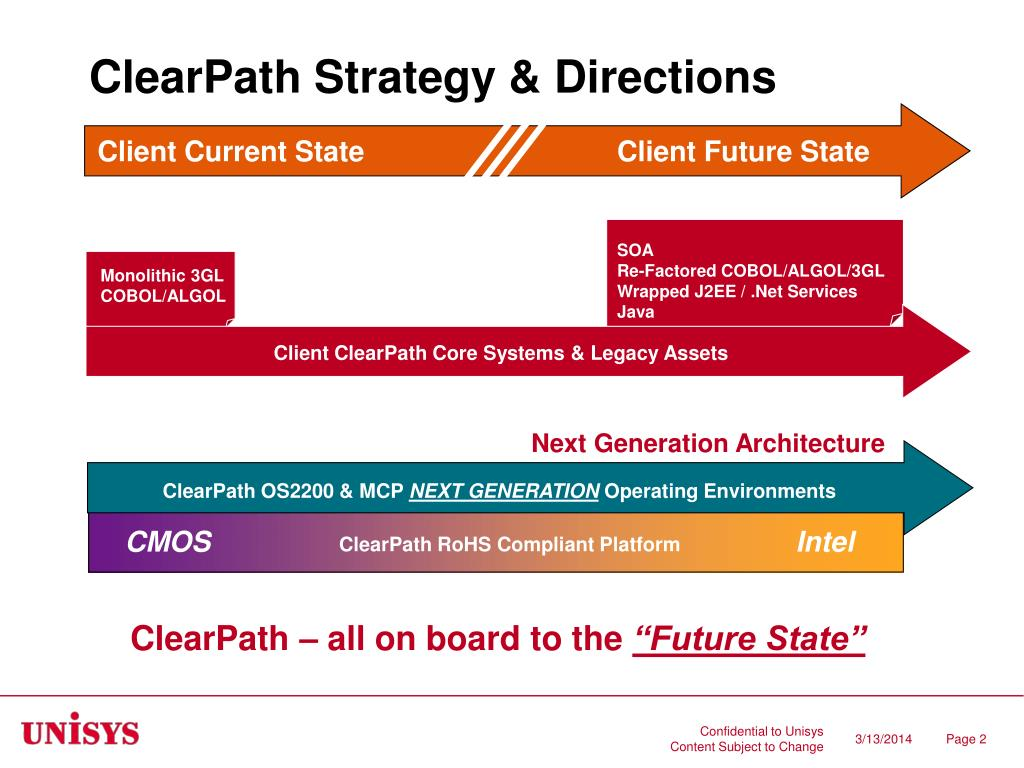 ClearPath Strategy & Directions