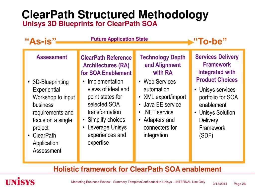 Unisys 3D Blueprints for ClearPath SOA