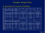 example burger prince11