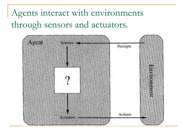Agents interact with environments through sensors and actuators.