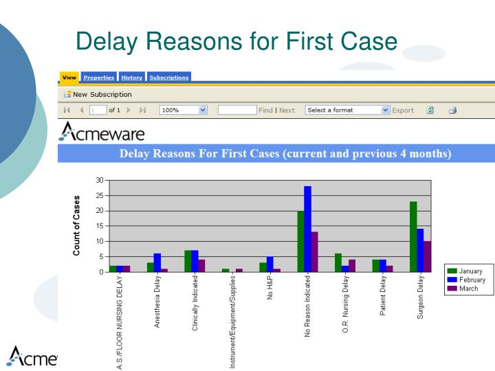 Delay Reasons for First Case