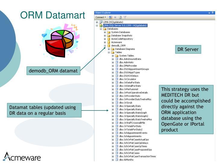 ORM Datamart