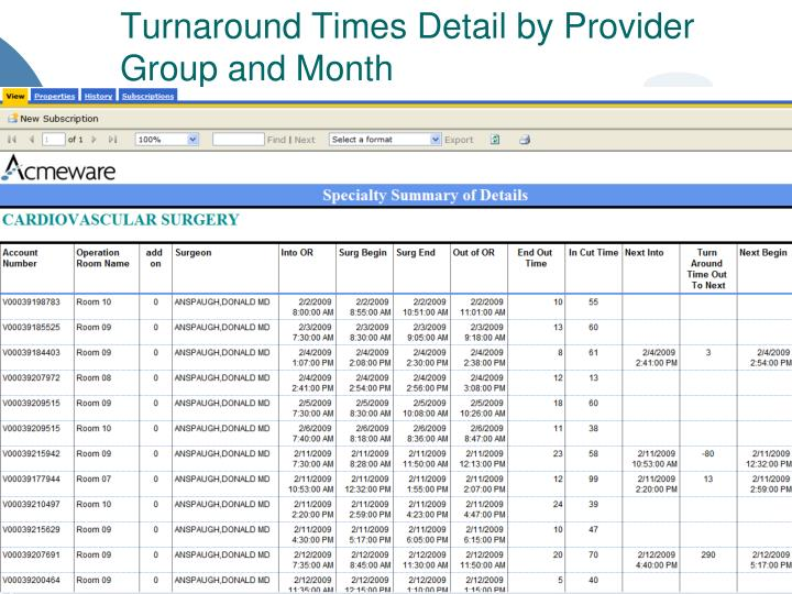 Turnaround Times Detail by Provider Group and Month