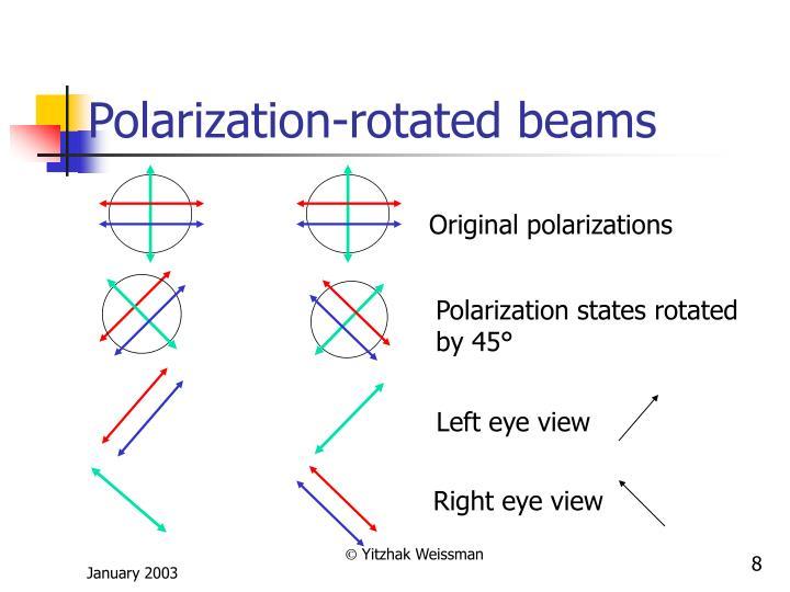 Polarization-rotated beams