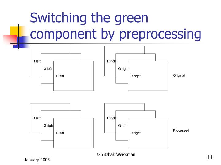 Switching the green component by preprocessing